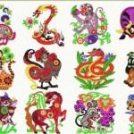 HOROSCOP chinezesc 2016 pentru fiecare zodie – anul Maimuței de Foc | cugirinfo.ro
