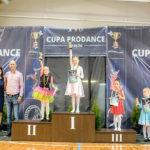 """22 de dansatori din Cugir – în finala Concursului Naţional """"Cupa Pro Dance"""""""